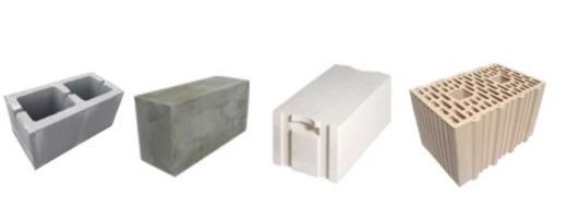 Газобетон керамзитобетон пеноблок виды и свойства бетонных смесей