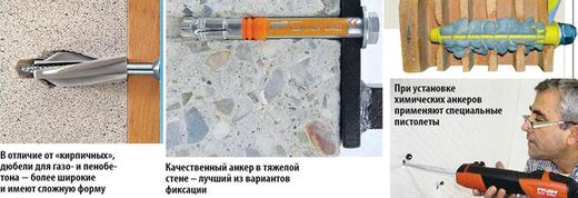 Крепления к газобетонной стене