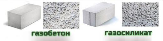 Газобетонные и газосиликатные блоки