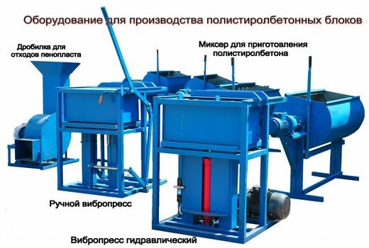 Оборудование для производства полистиролблоков