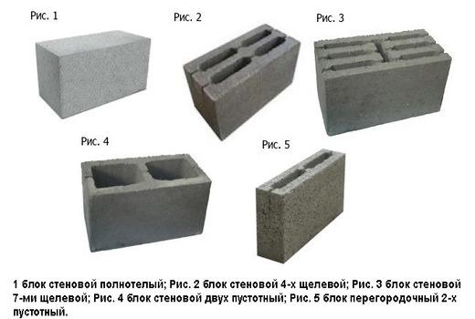 Разновидность блоков