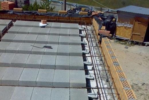 Плиты перекрытия керамзитобетона куплю бетон с доставкой челябинск цена
