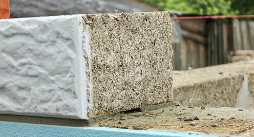 Состав блоков