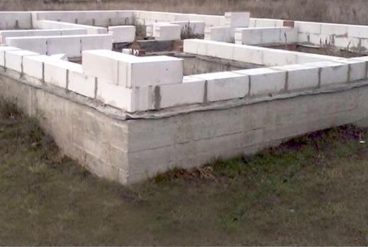 Фундаменты ленточного и плитного типа