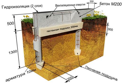 Крупнофракционная песчаная почва